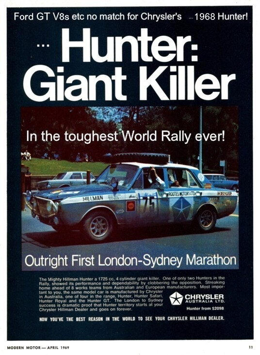 Hillman_Hunter_1968_London_Sydney_Marathon_Rally_Winner-Giant_Killer-eml